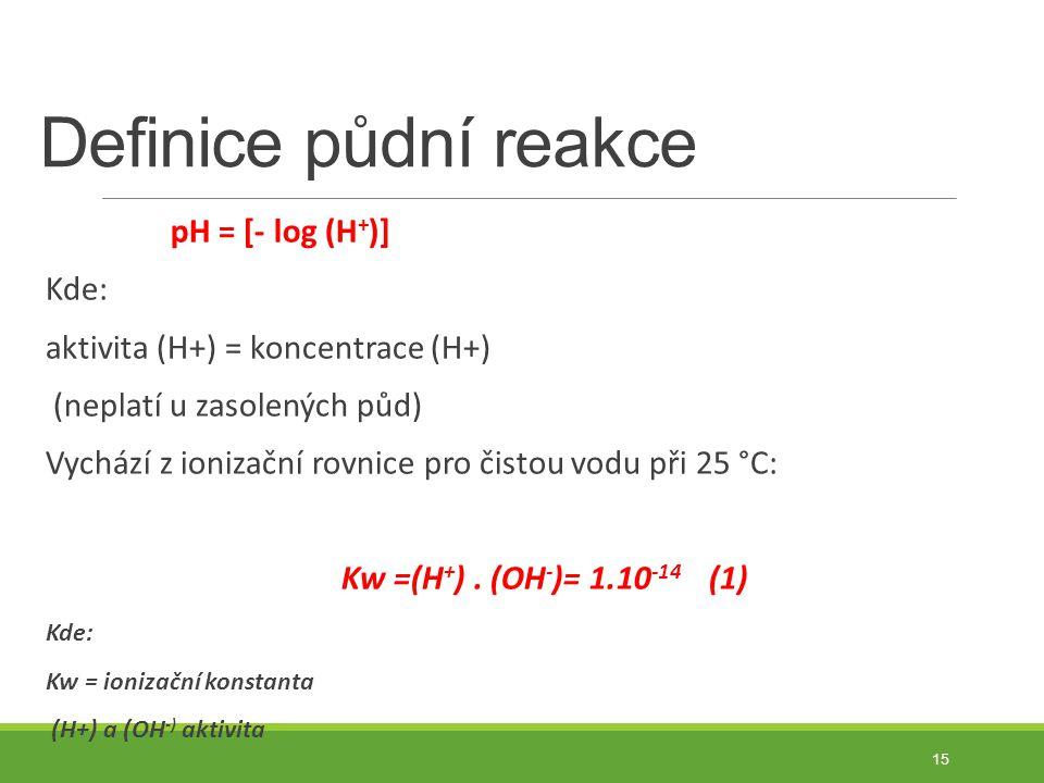 Definice půdní reakce pH = [- log (H+)] Kde: